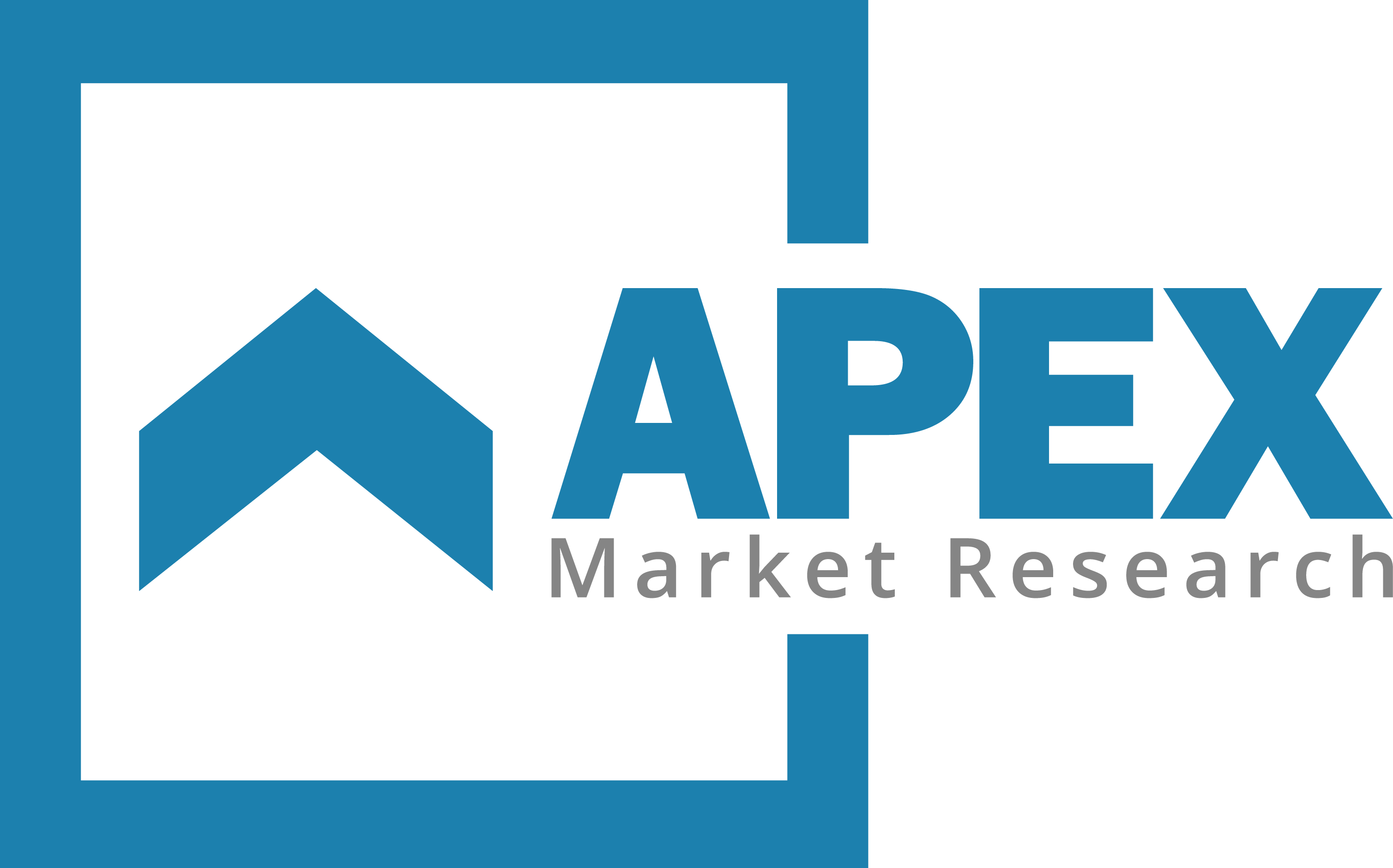 apexmarketsresearch